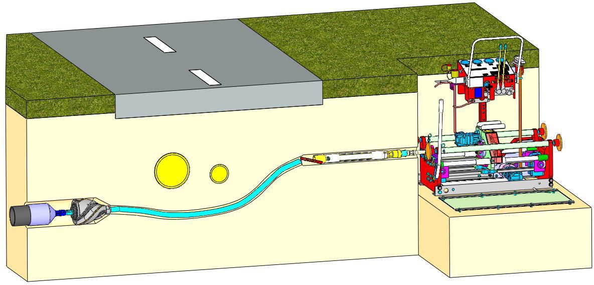 HDD Spülbohren aus der Grube, Grubenbohranlage