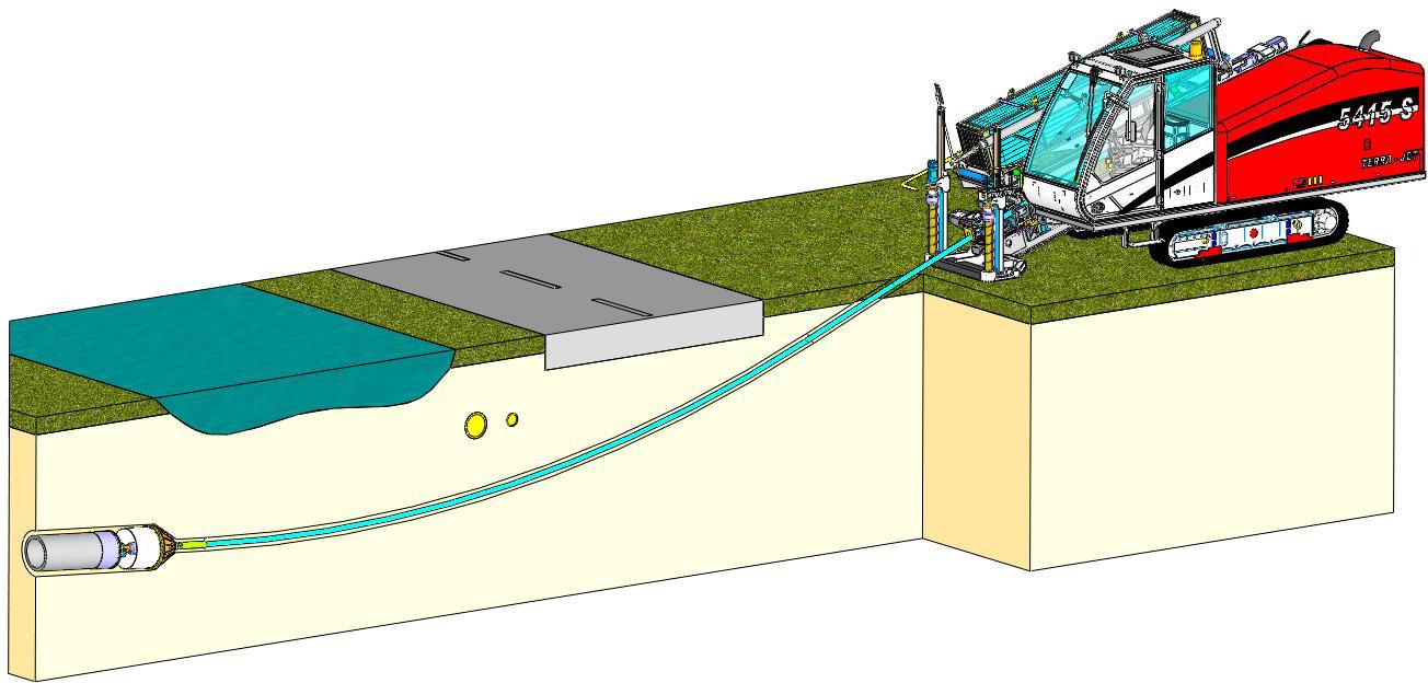 HDD Spülbohren, Verfahrenstechnik